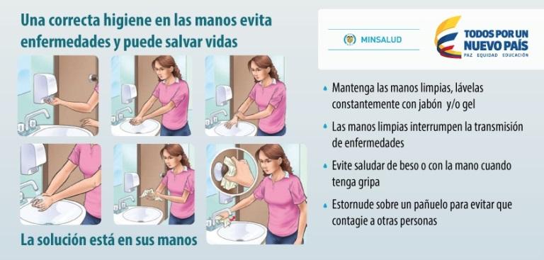 El correcto lavado de manos ayuda a prevenir enfermedades