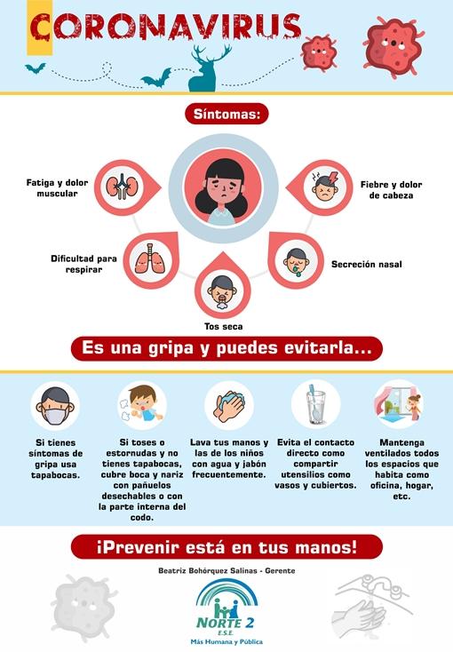 Prevengamos el Coronavirus - ESE Norte 2