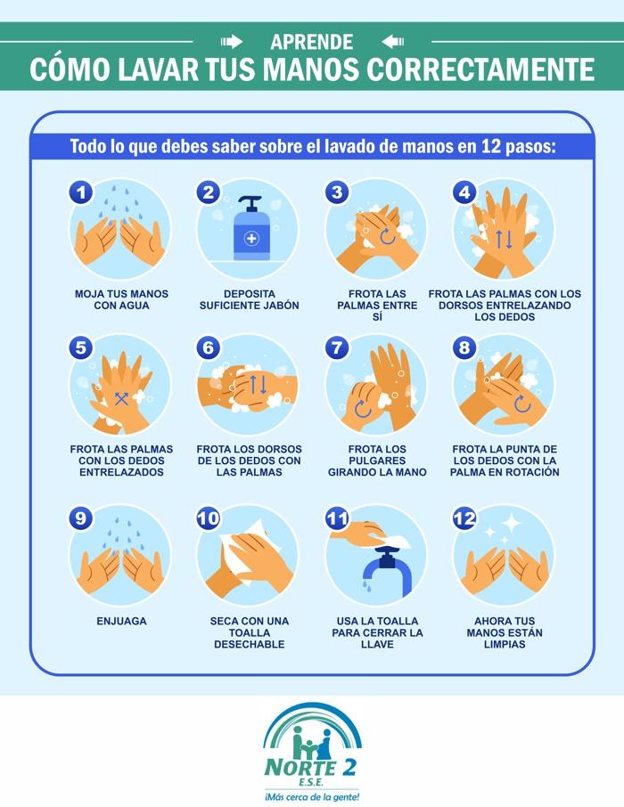 Aprende cómo lavar tus manos correctamente - ESE Norte 2